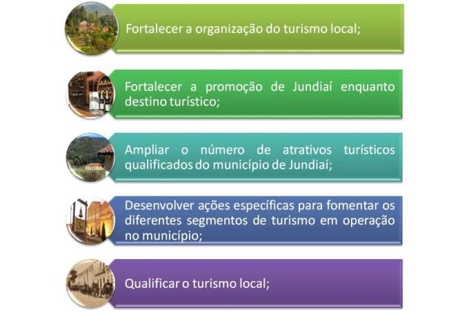 Objetivos Turismo Jundiaí