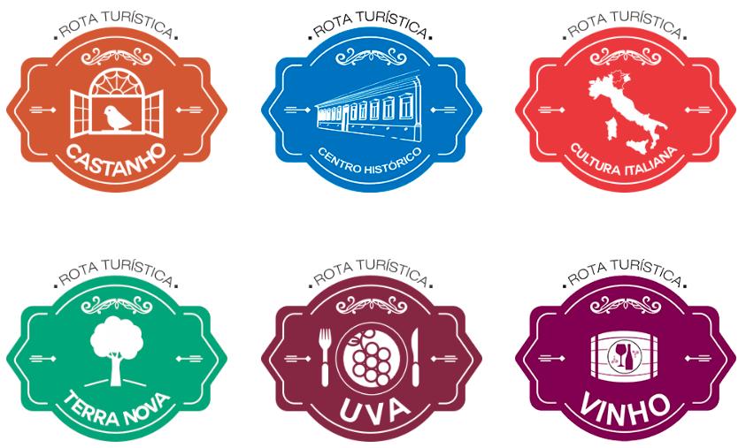 Logotipos das seis rotas turísticas de Jundiaí